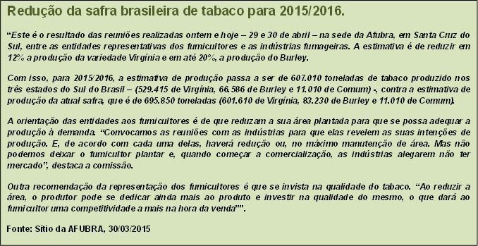 Quadro com informações da redução da safra brasileira de tabaco para 2015/2016.