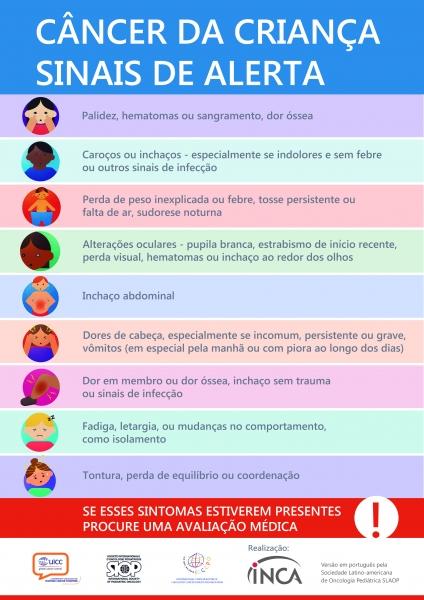 Cartaz com título Câncer da criança: sinais e alerta. Abaixo estão listados os sinais, cada um representado por uma ilustração.