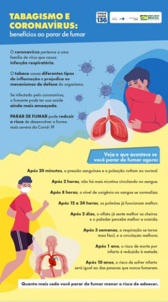 Peça com fundo azul e amarelo. Na parte sobre coronavírus, presenta imagem de um homem tossindo. Na área sobre benefícios, um homem correndo de máscara.