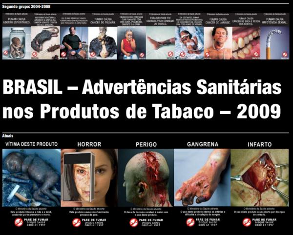 Imagens variadas das advertências sanitárias