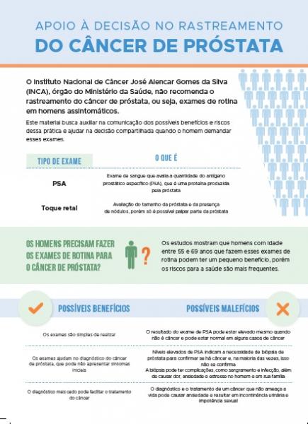 exame cancer de prostata idade